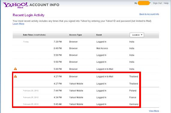 Recent Activity on your Yahoo Mail account