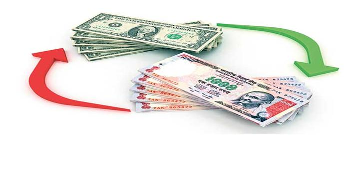 Depreciating Indian Rupee against US Dollar